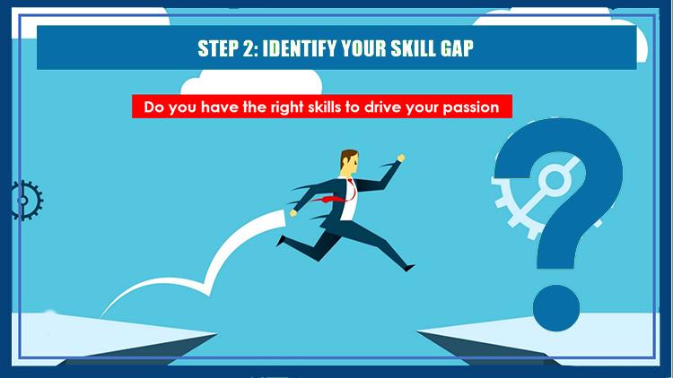 Identify-Your-Skill-Gap